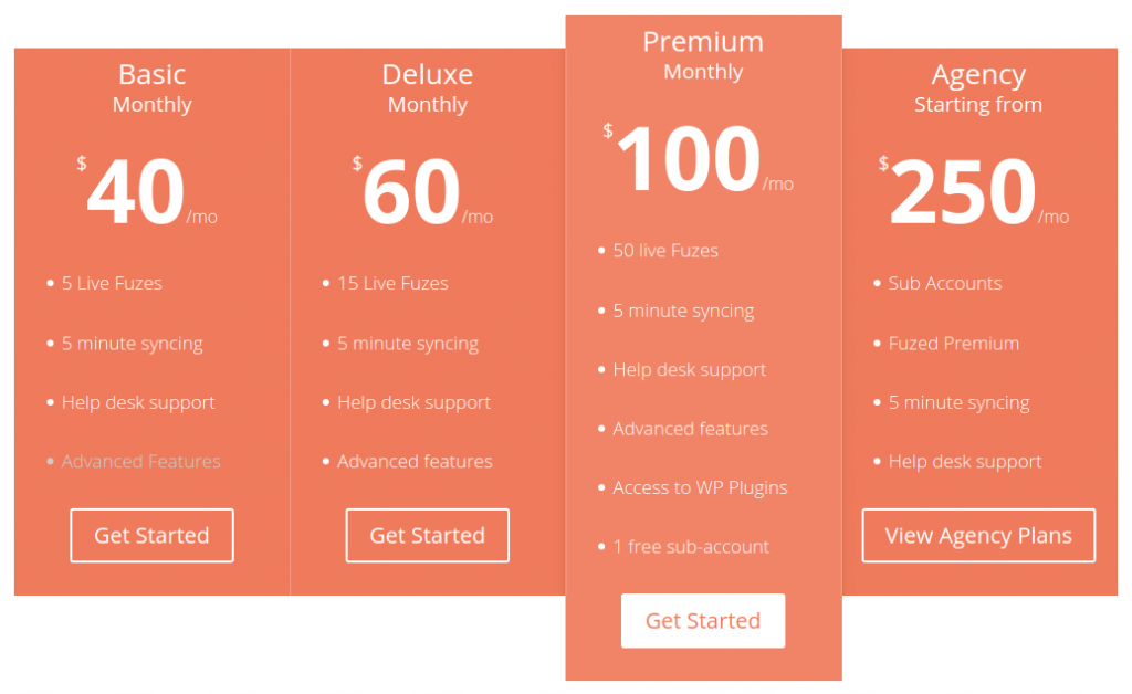 Fuzed Rounded Pricing